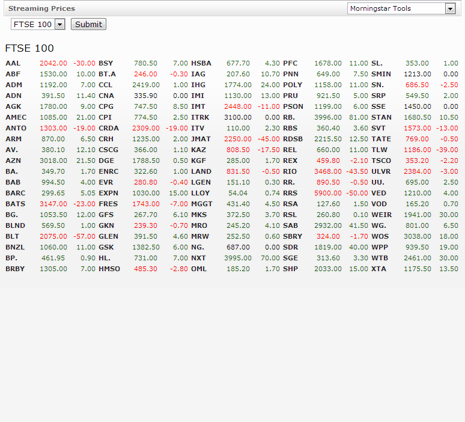 Live Share Prices